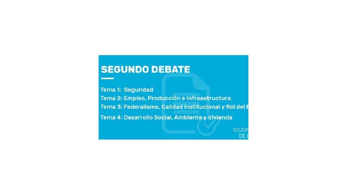 Hoja de ruta: así será el segundo debate presidencial minuto a minuto