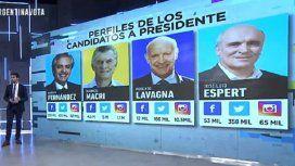 Cómo lograron captar votantes los candidatos con el uso de las redes