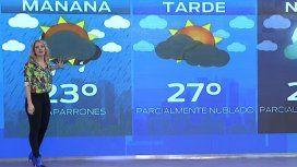 Primer fin de semana de noviembre con sol en la Ciudad y el Gran Buenos Aires