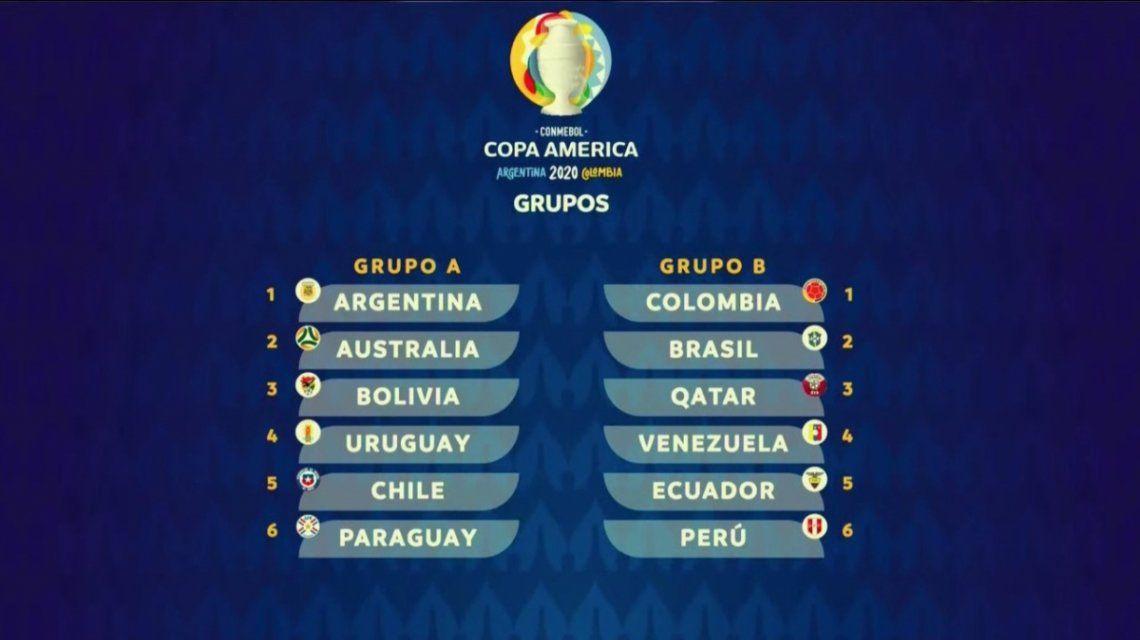 Se sorteó la Copa América 2020: Argentina jugará el partido inaugural con Chile y tendrá a Australia en el grupo