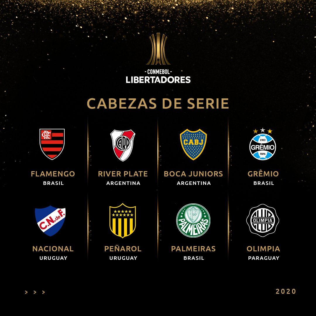Sorteo de la Copa Libertadores y Sudamericana 2020: horario, TV y posibles cruces