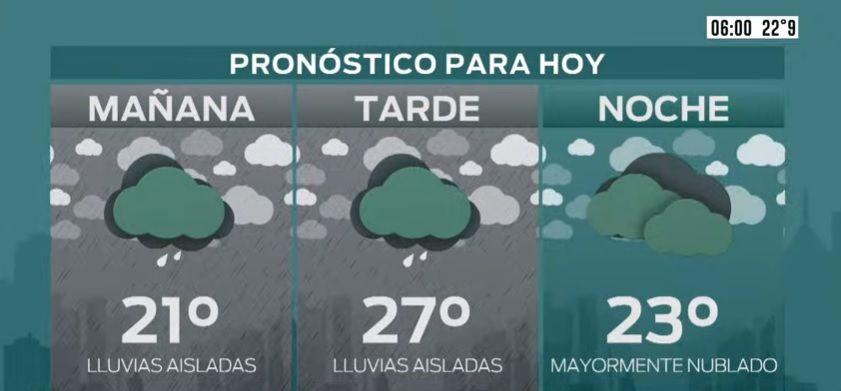 Pronóstico del tiempo del martes 31 de enero de 2019 y para Año Nuevo