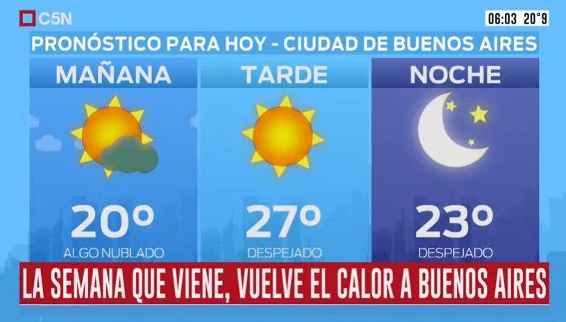 Pronóstico del tiempo del viernes 3 de enero 2020 en la Ciudad de Buenos Aires
