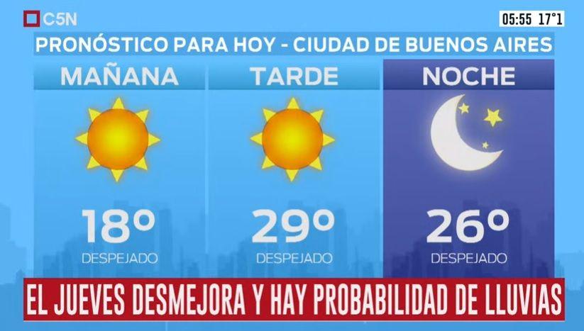 Pronóstico del tiempo del martes 7 de enero de 2020