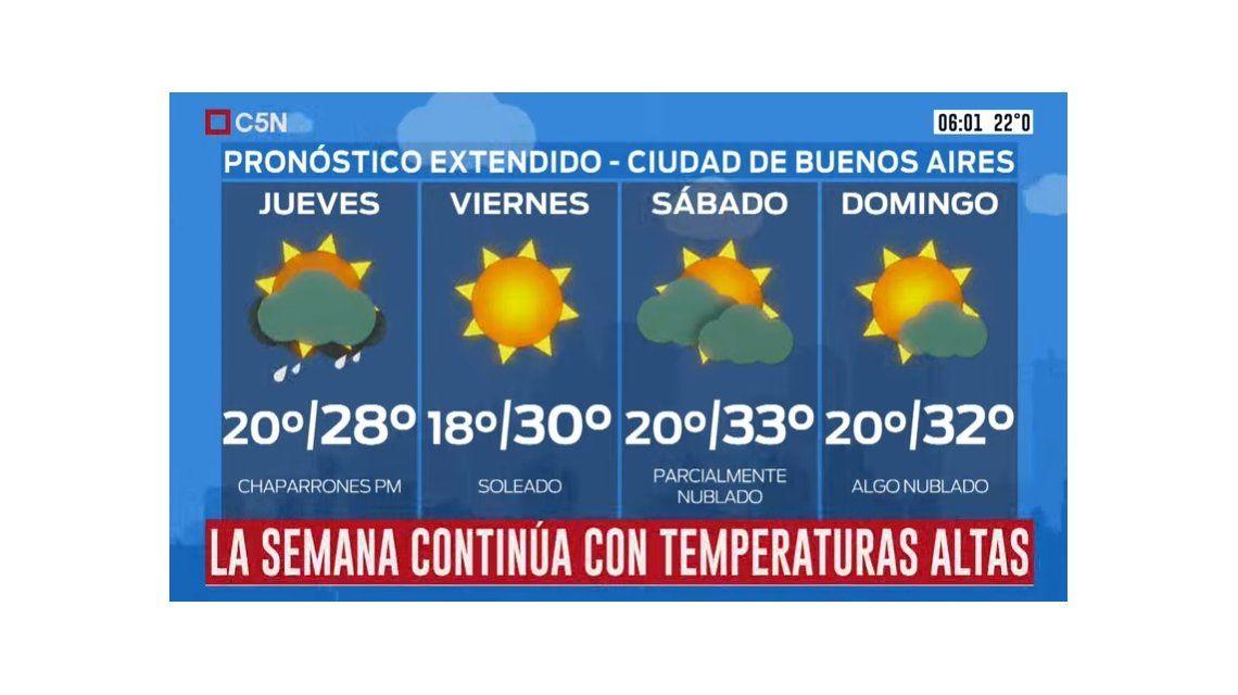 Pronóstico del tiempo del miércoles 8 de enero de 2020