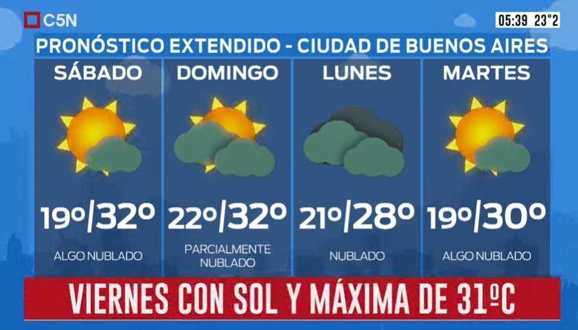Pronóstico del tiempo del viernes 10 de enero de 2020