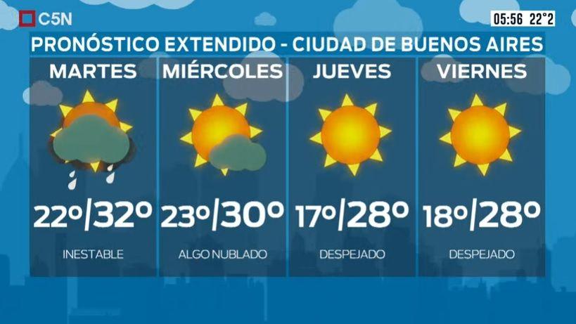 Pronóstico del tiempo del lunes 13 de enero de 2020