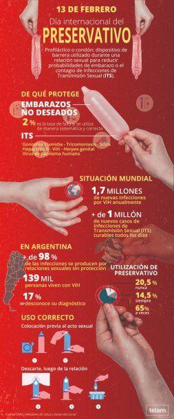 Informe realizado por la ONG AHF Argentina.