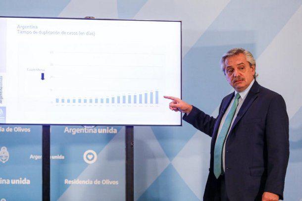 """Alberto Fernández presentó """"filminas"""" con datos sobre los contagios de coronavirus en Argentina"""