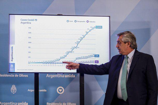 Alberto Fernández utilizó gráficos para explicar la situación actual del coronavirus en Argentina