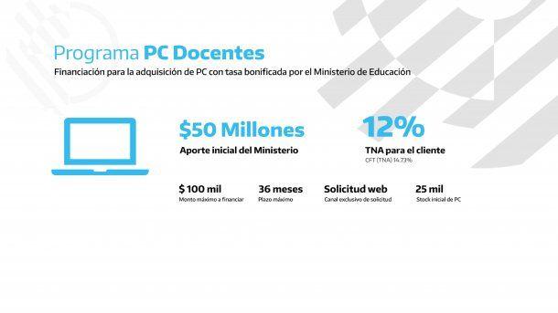 La tasa anual será del 12%, el montó máximo será de 100 mil pesos pagaderos en hasta 36 meses: hay 25 mil computadoras disponibles