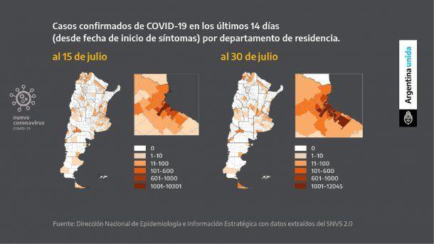 Respecto al 15 de julio, el coronavirus en Argentina presenta brotes en zonas del país que no tenían contagios