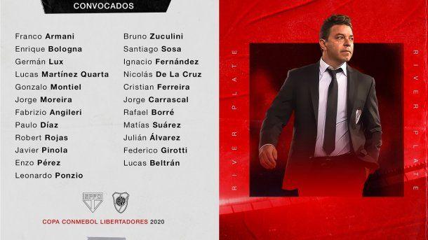 La lista de convocados de River para el choque contra San Pablo por la Copa Libertadores. Foto: @RiverPlate.