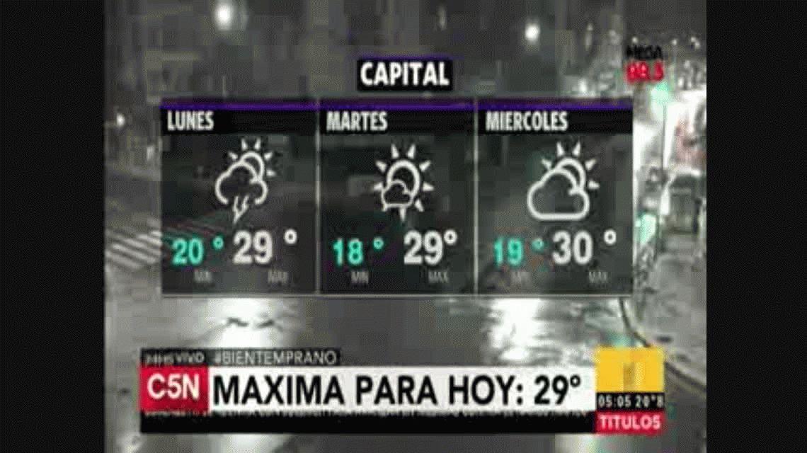 Después del calor, llegaron las lluvias a la Ciudad