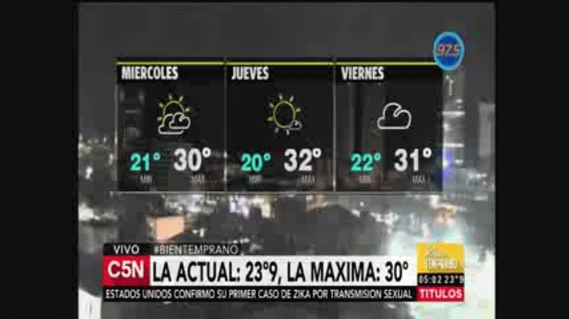Buen clima en la Ciudad y alrededores con una máxima de 31 grados