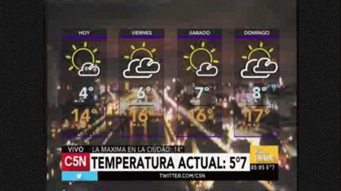 Jueves con frío y sin lluvias en la Ciudad