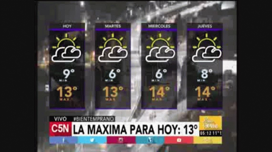 La semana arranca con tiempo frío y ventoso en la Ciudad y el Conurbano