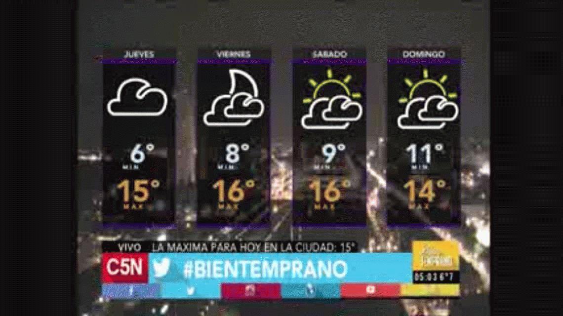 Se espera un jueves nublado y fresco en la Ciudad y alrededores