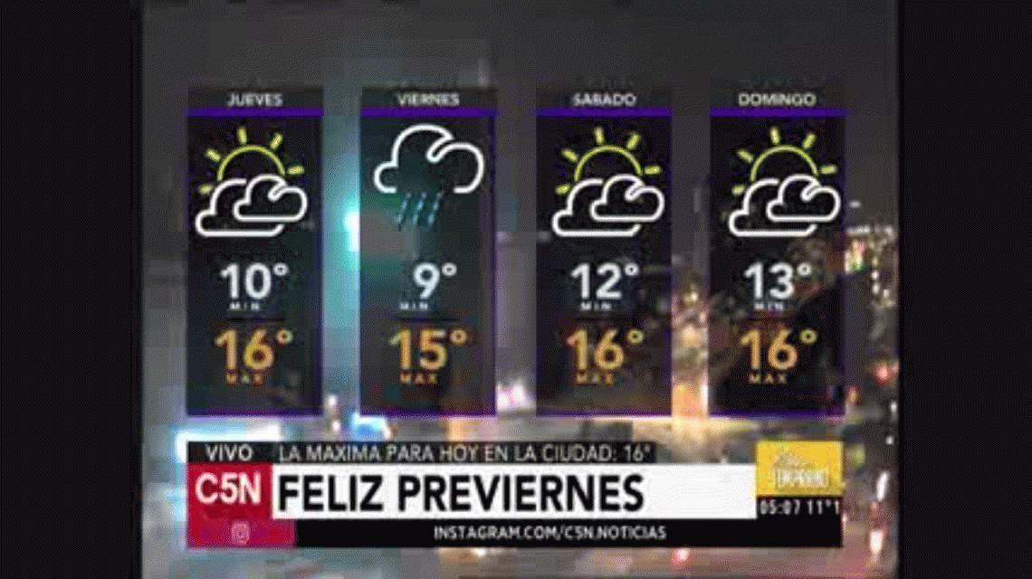 Se espera una jornada fresca y nublada en Capital y Conurbano