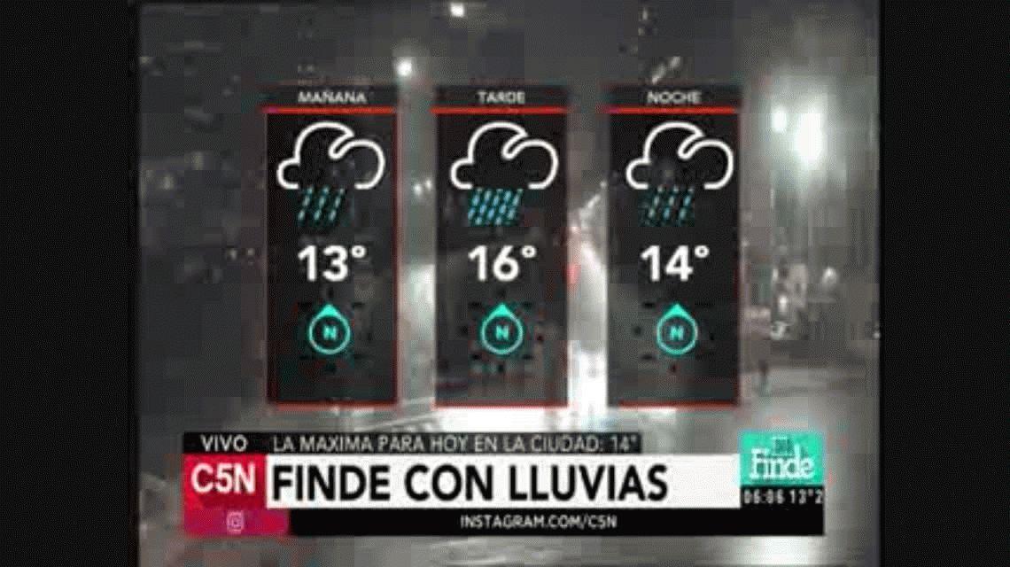 Para quedarse en casa: se espera un fin de semana con lluvias en la Ciudad