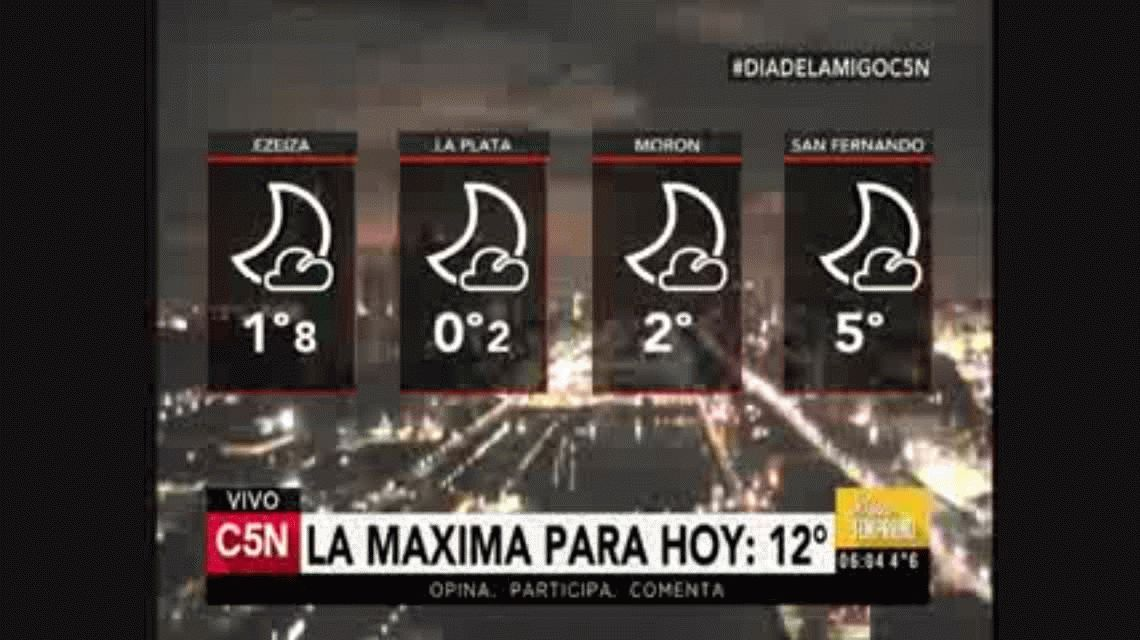 Se espera que el frío persista en la Ciudad durante toda la semana