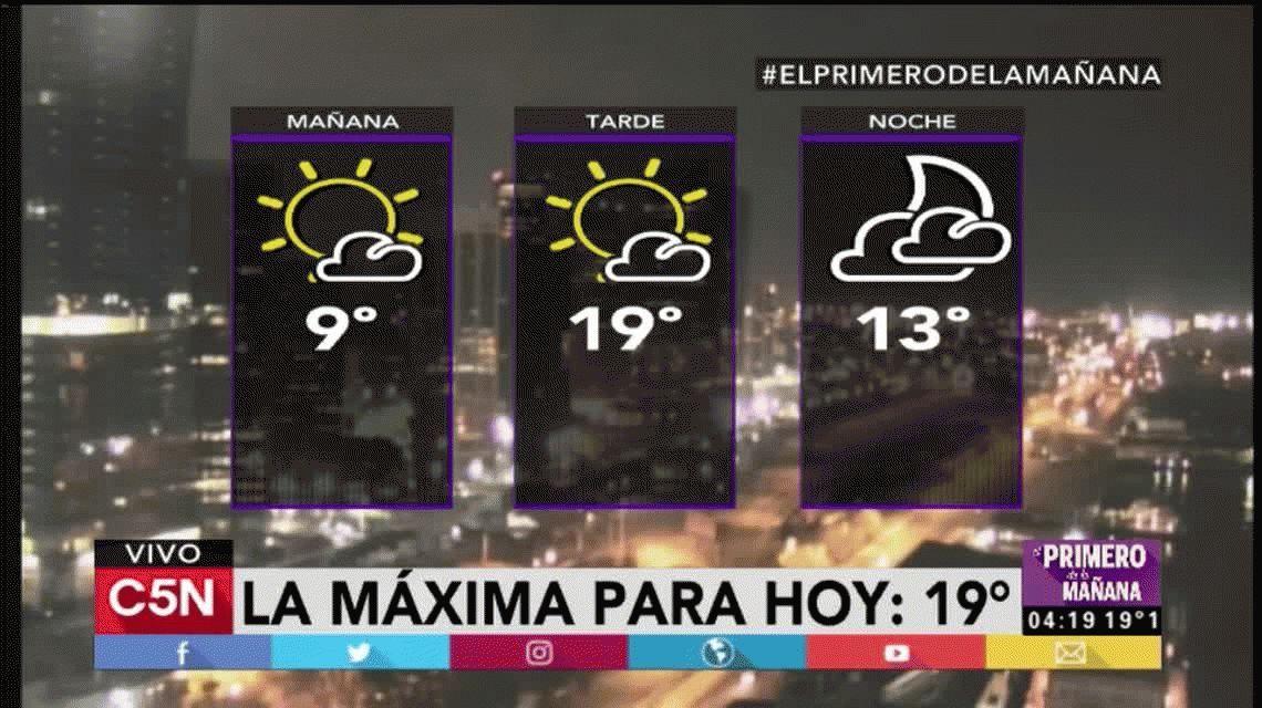 Feriado a pleno sol y martes ¿con lluvias?