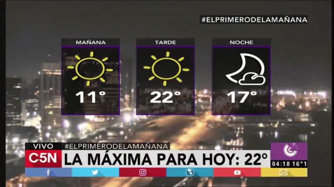 Miércoles con frío en la mañana y sol por la tarde