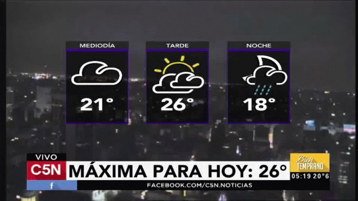 Jornada cálida con probabilidad de lluvias