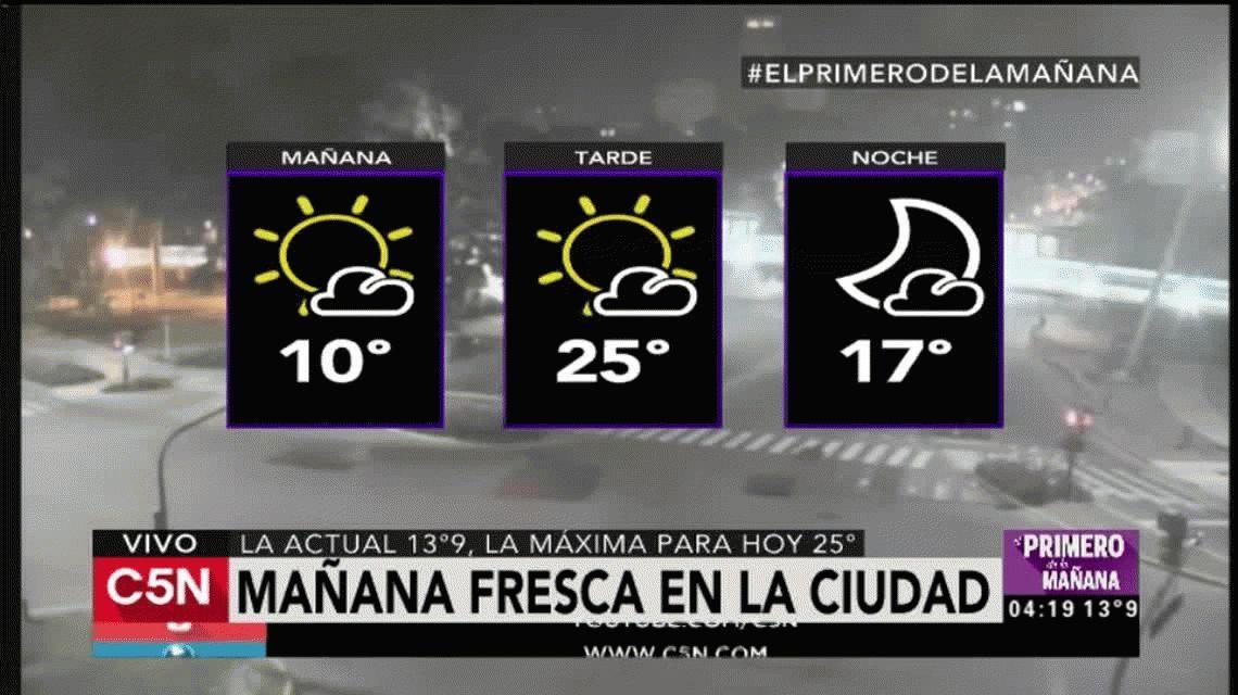 Pronóstico del tiempo del martes 22 de noviembre de 2016