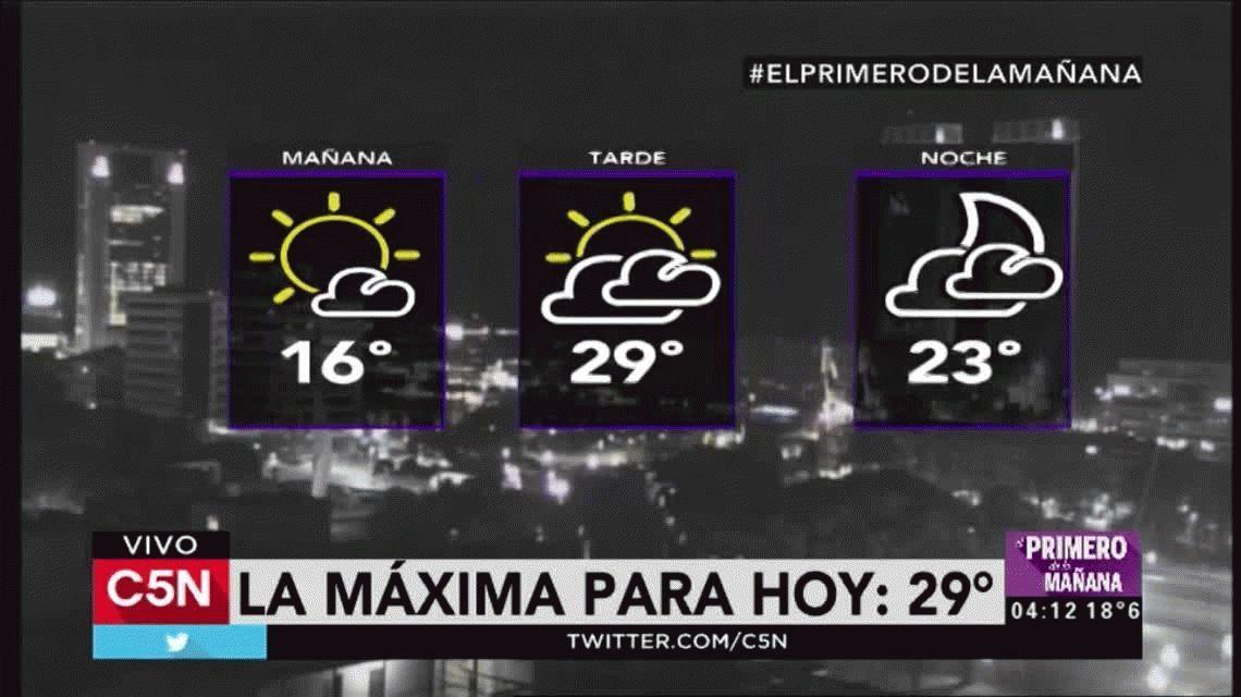 Pronóstico del tiempo del jueves 24 de noviembre de 2016