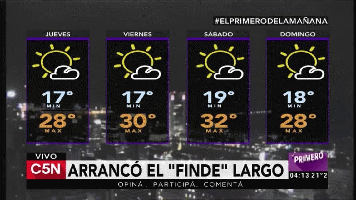 Pronóstico del tiempo del jueves 8 de diciembre de 2016