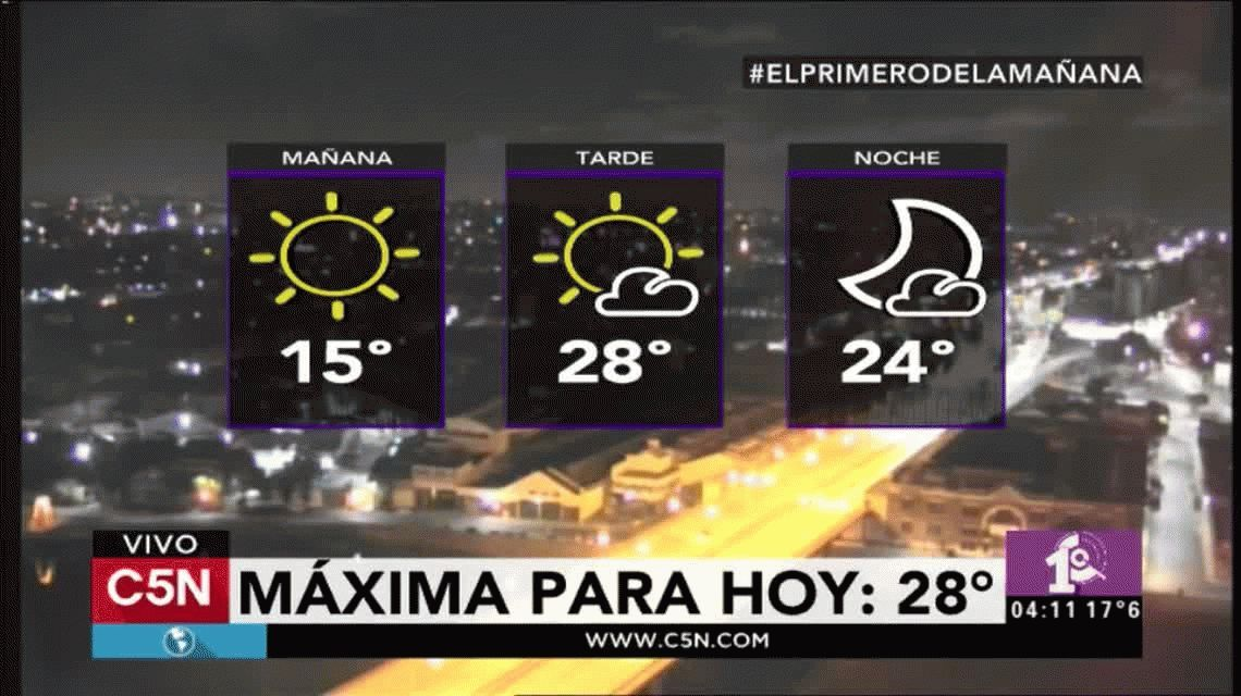 Pronóstico del tiempo del viernes 9 de diciembre de 2016