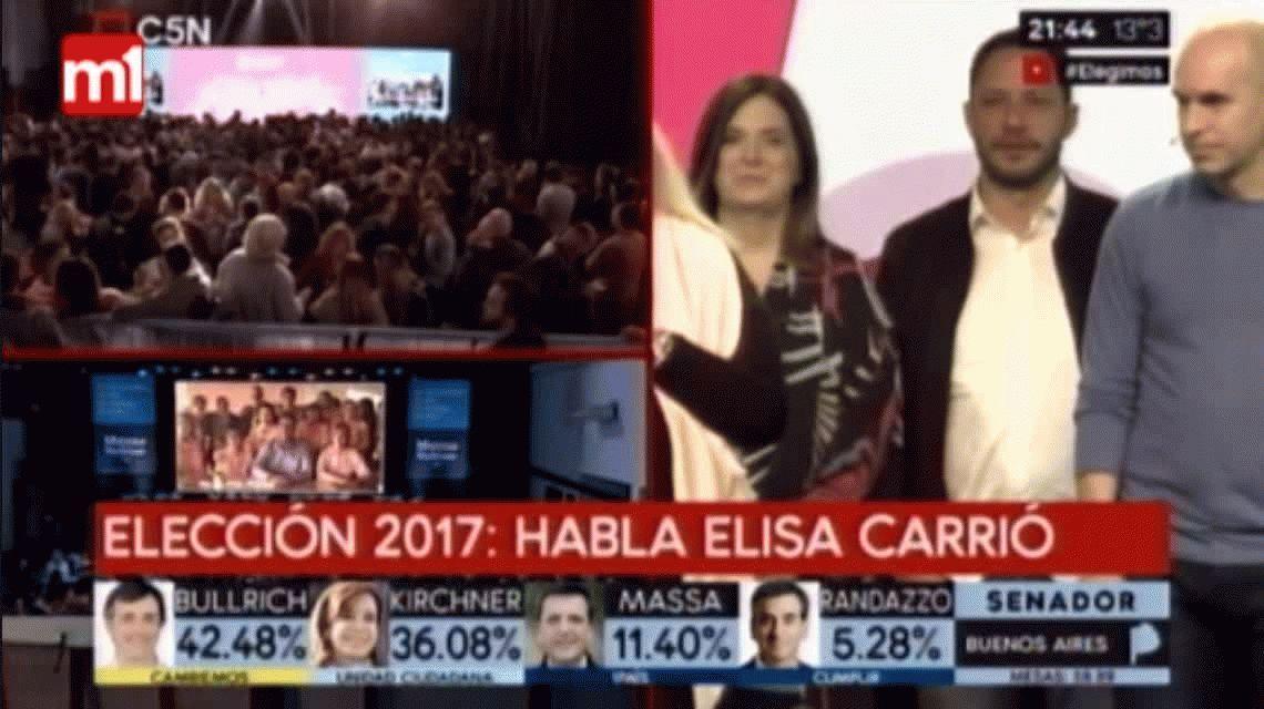 Carrió arrasó en una elección histórica en la Ciudad