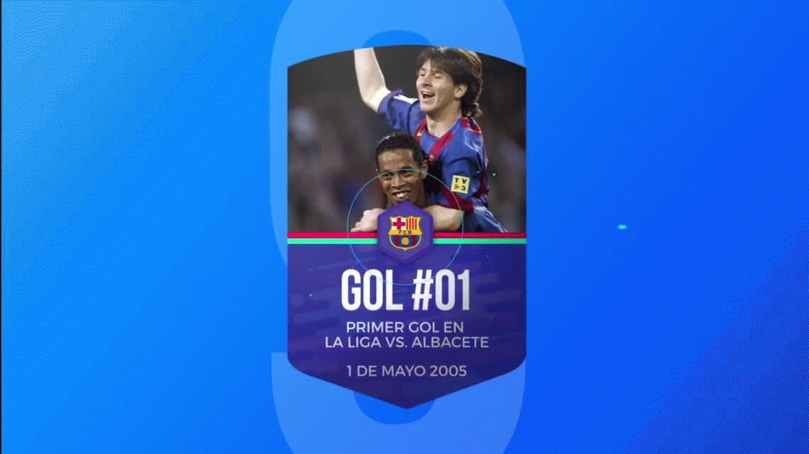 Fuente: Messi.com
