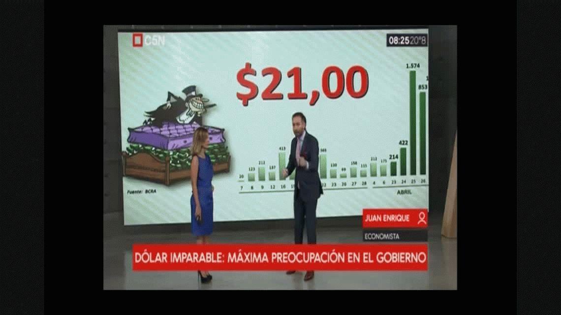 Dólar: semana agitada y una fuerte intervención del Banco Central para frenarlo