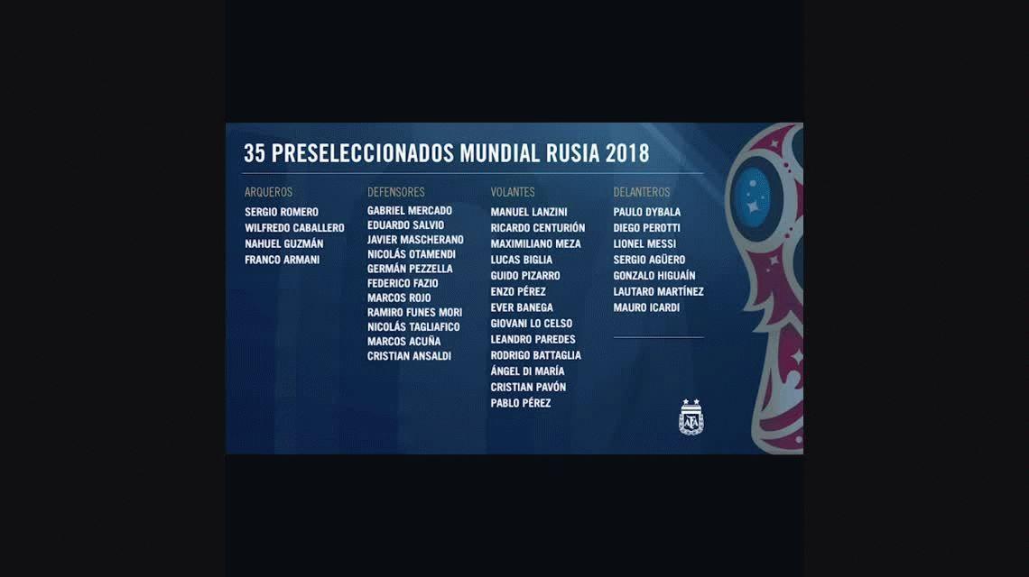 El Whatsapp de la Selección: la lesión de Biglia y un intruso en la lista