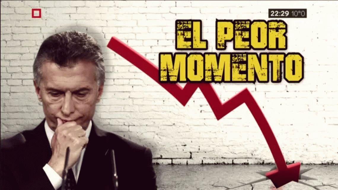 Fernando Iglesias en C5N: No es el mejor momento del gobierno de Mauricio Macri