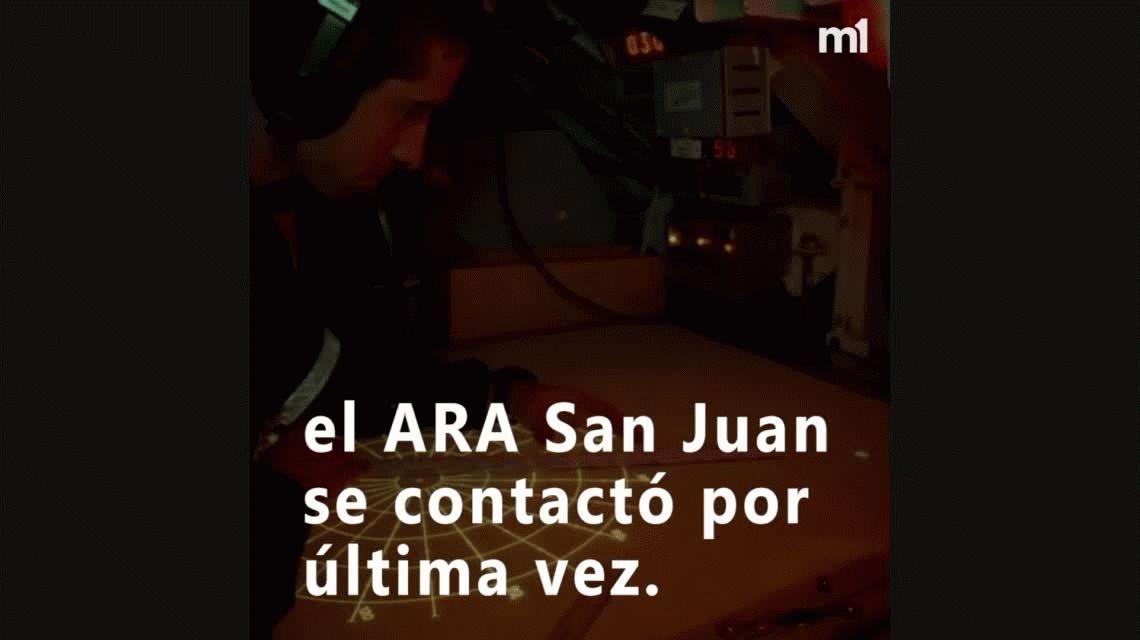 Uno por uno, los 44 tripulantes del ARA San Juan