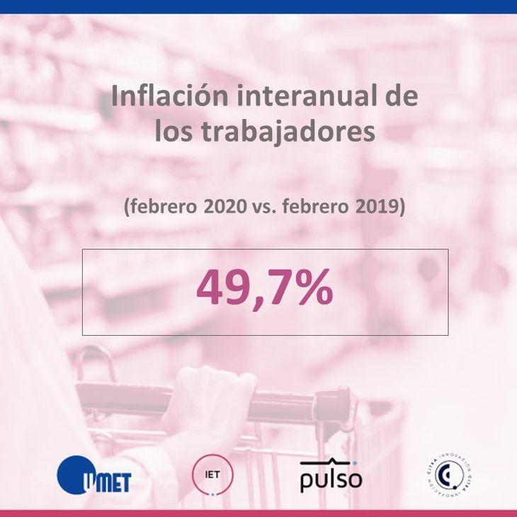 Inflación de febrero es la más baja desde noviembre de 2017