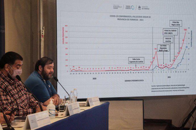 Dos ciudades argentinas entran en fase 1 de ASPO
