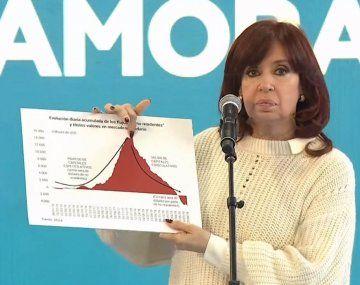 Cristina Kirchner en el relanzamiento del plan Qunita: La ira del ex presidente instaló mentiras